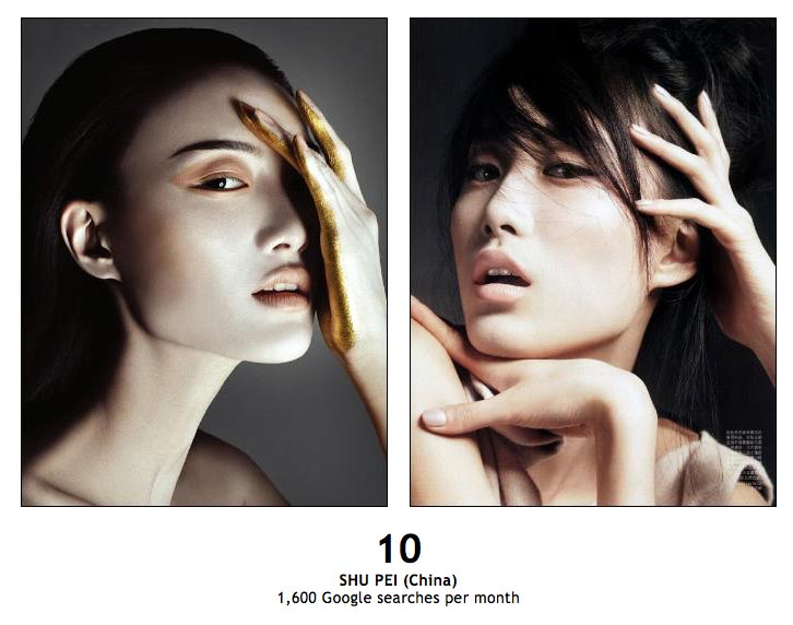 top 10 famous asian fashion models japanese chinese